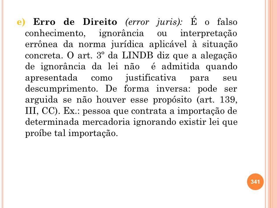 e) Erro de Direito (error juris): É o falso conhecimento, ignorância ou interpretação errônea da norma jurídica aplicável à situação concreta.