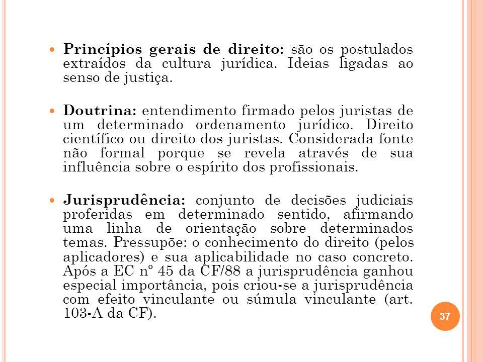 Princípios gerais de direito: são os postulados extraídos da cultura jurídica. Ideias ligadas ao senso de justiça.