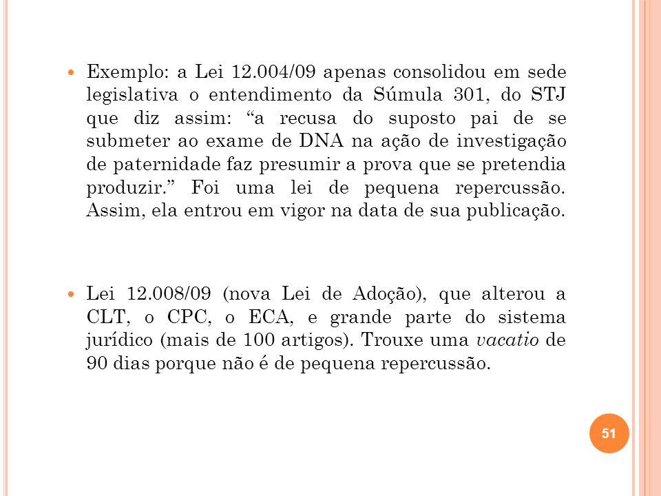 Exemplo: a Lei 12.004/09 apenas consolidou em sede legislativa o entendimento da Súmula 301, do STJ que diz assim: a recusa do suposto pai de se submeter ao exame de DNA na ação de investigação de paternidade faz presumir a prova que se pretendia produzir. Foi uma lei de pequena repercussão. Assim, ela entrou em vigor na data de sua publicação.