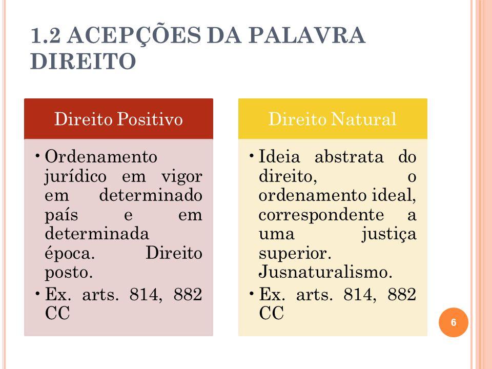 1.2 ACEPÇÕES DA PALAVRA DIREITO
