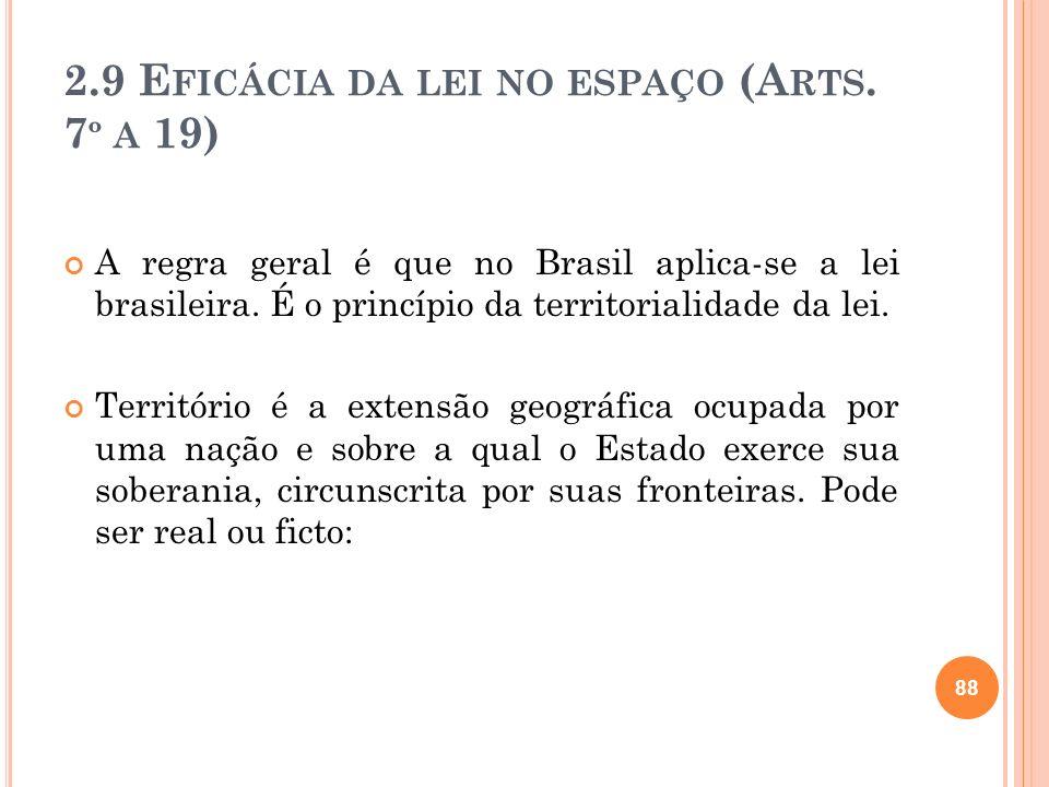2.9 Eficácia da lei no espaço (Arts. 7º a 19)