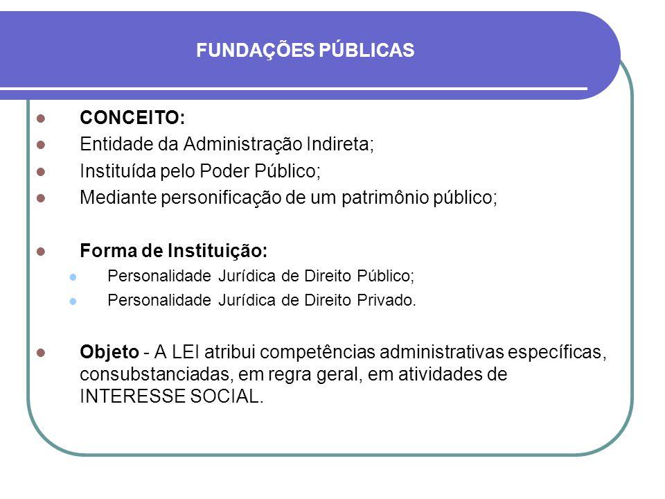 Entidade da Administração Indireta; Instituída pelo Poder Público;