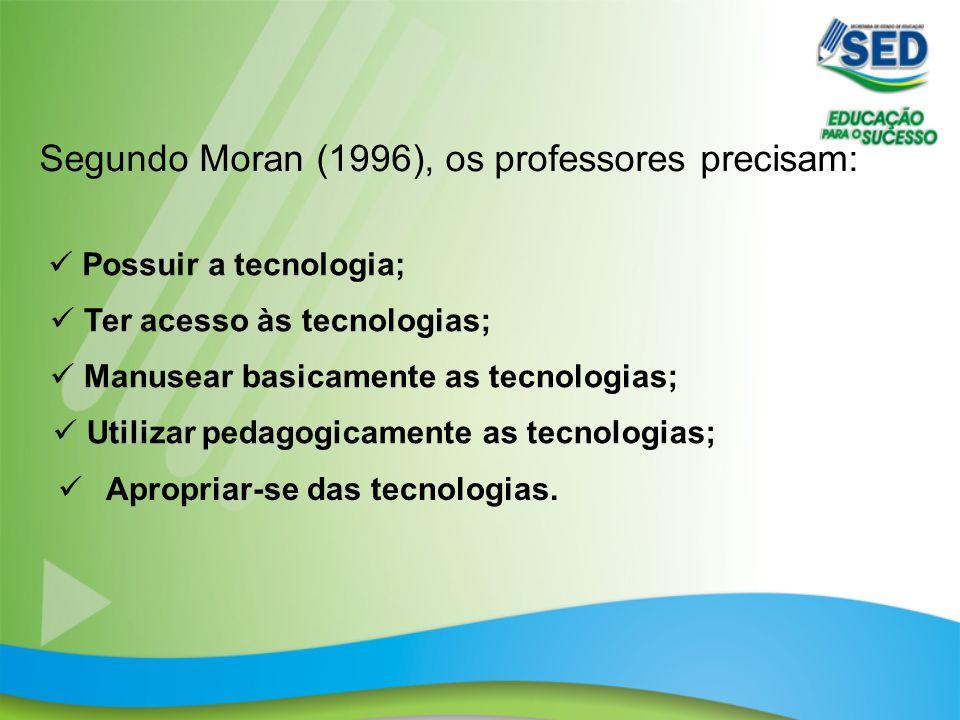 Segundo Moran (1996), os professores precisam: