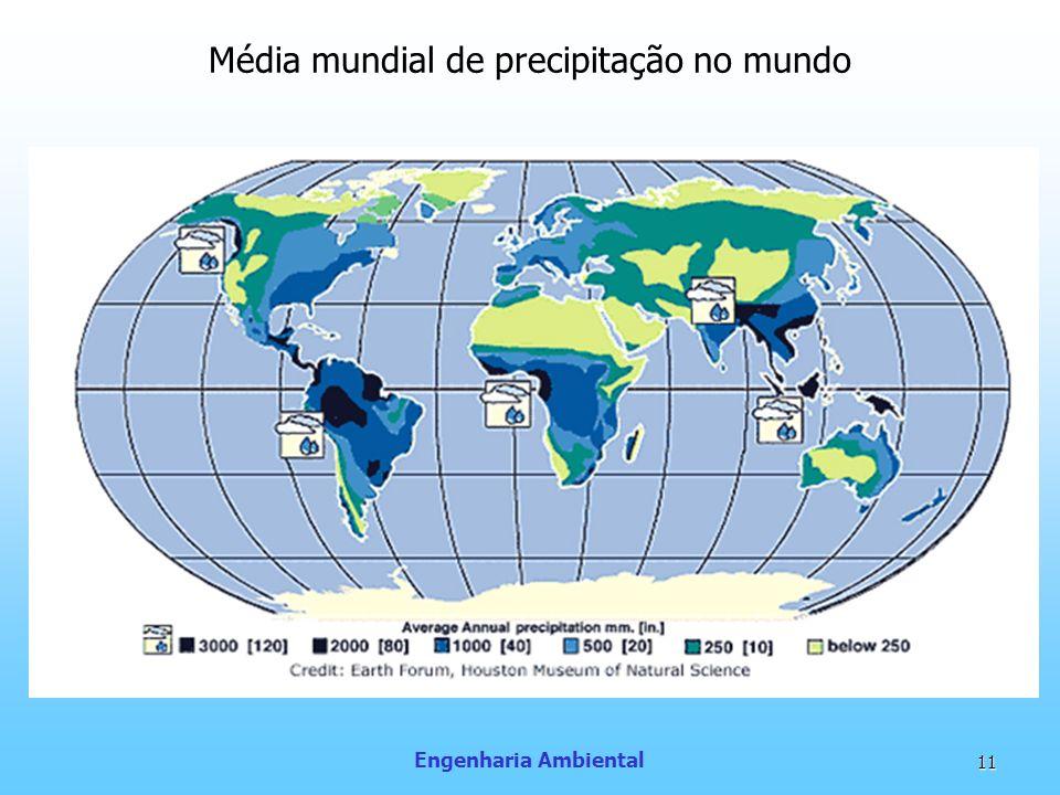 Média mundial de precipitação no mundo