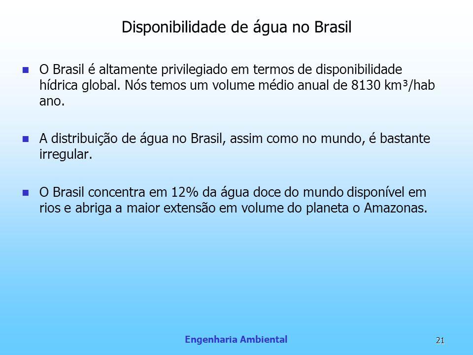 Disponibilidade de água no Brasil