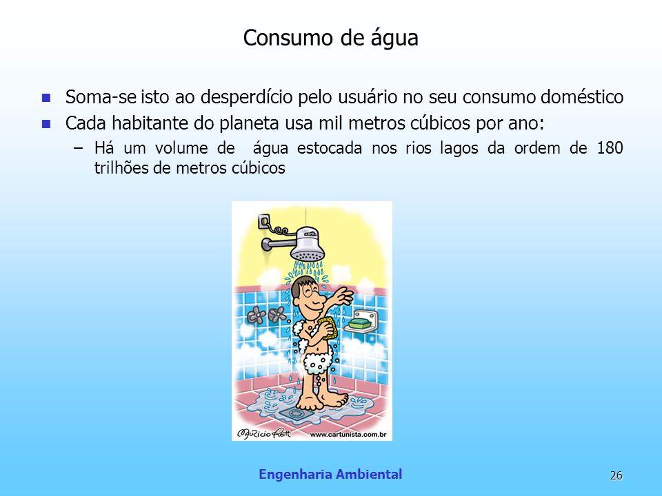 Consumo de água Soma-se isto ao desperdício pelo usuário no seu consumo doméstico. Cada habitante do planeta usa mil metros cúbicos por ano: