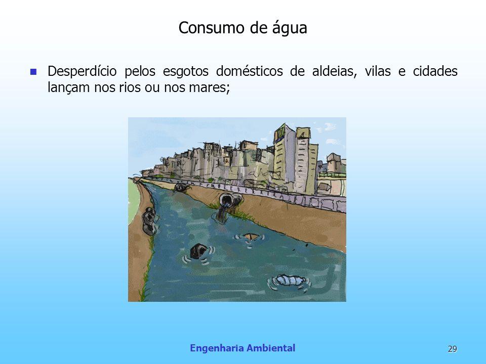 Consumo de águaDesperdício pelos esgotos domésticos de aldeias, vilas e cidades lançam nos rios ou nos mares;