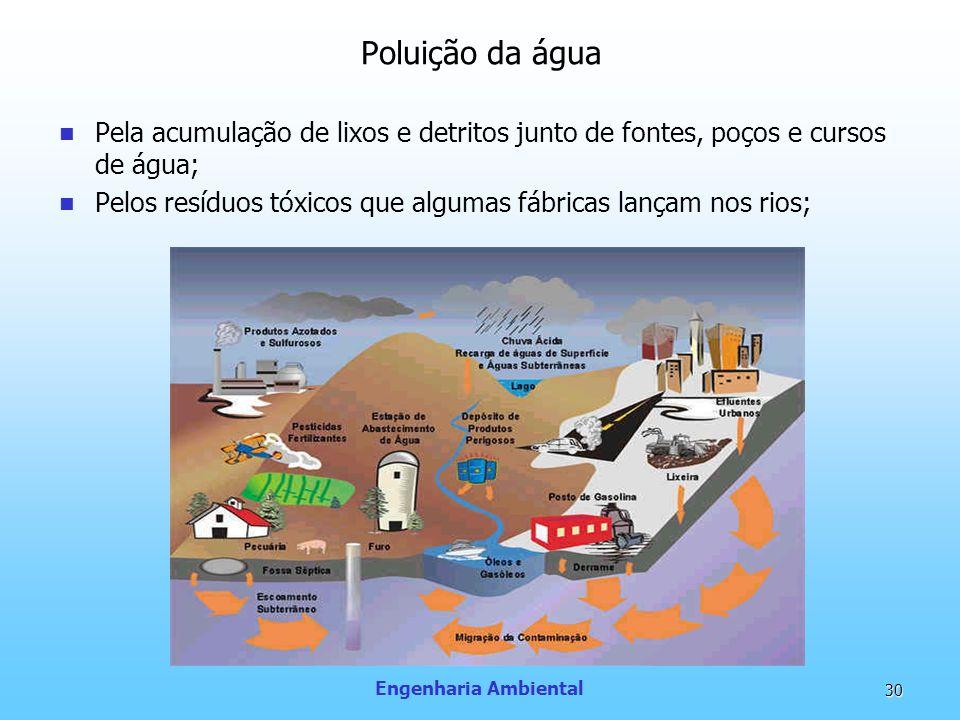 Poluição da águaPela acumulação de lixos e detritos junto de fontes, poços e cursos de água;