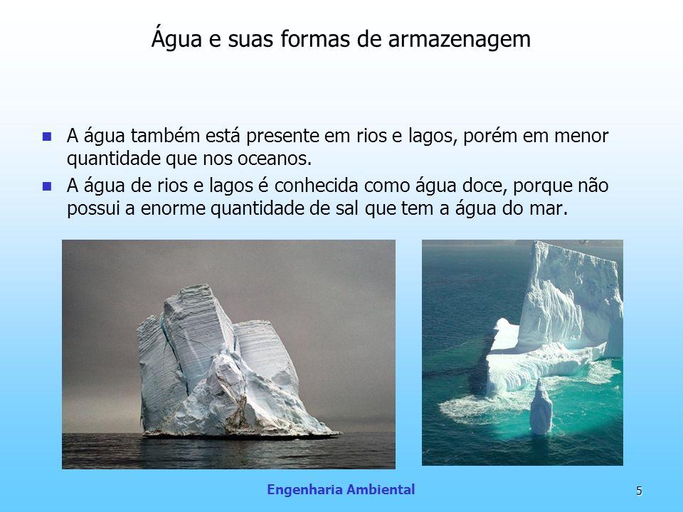 Água e suas formas de armazenagem