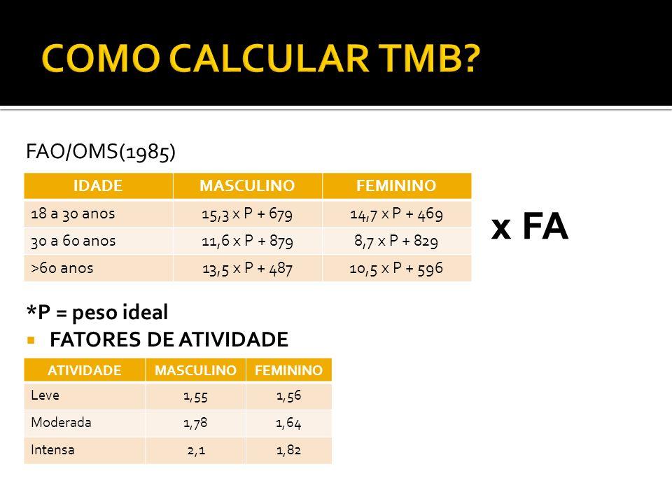 COMO CALCULAR TMB x FA FAO/OMS(1985) *P = peso ideal