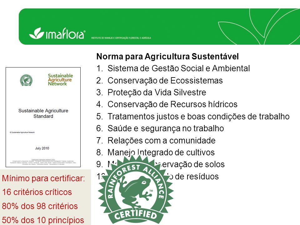 Norma para Agricultura Sustentável