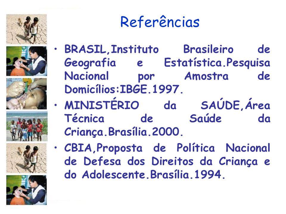Referências BRASIL,Instituto Brasileiro de Geografia e Estatística.Pesquisa Nacional por Amostra de Domicílios:IBGE.1997.