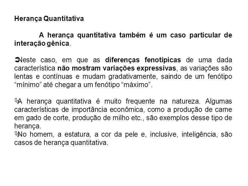 Herança Quantitativa A herança quantitativa também é um caso particular de interação gênica.