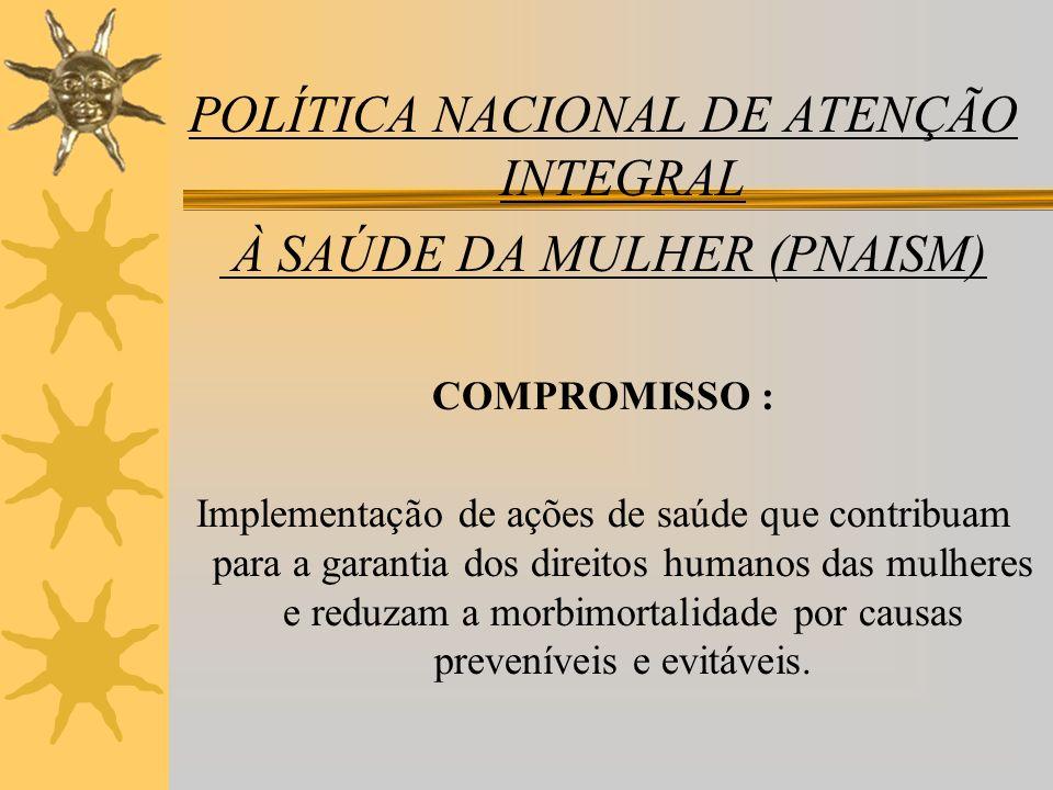 POLÍTICA NACIONAL DE ATENÇÃO INTEGRAL À SAÚDE DA MULHER (PNAISM)