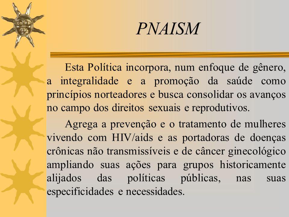 PNAISM