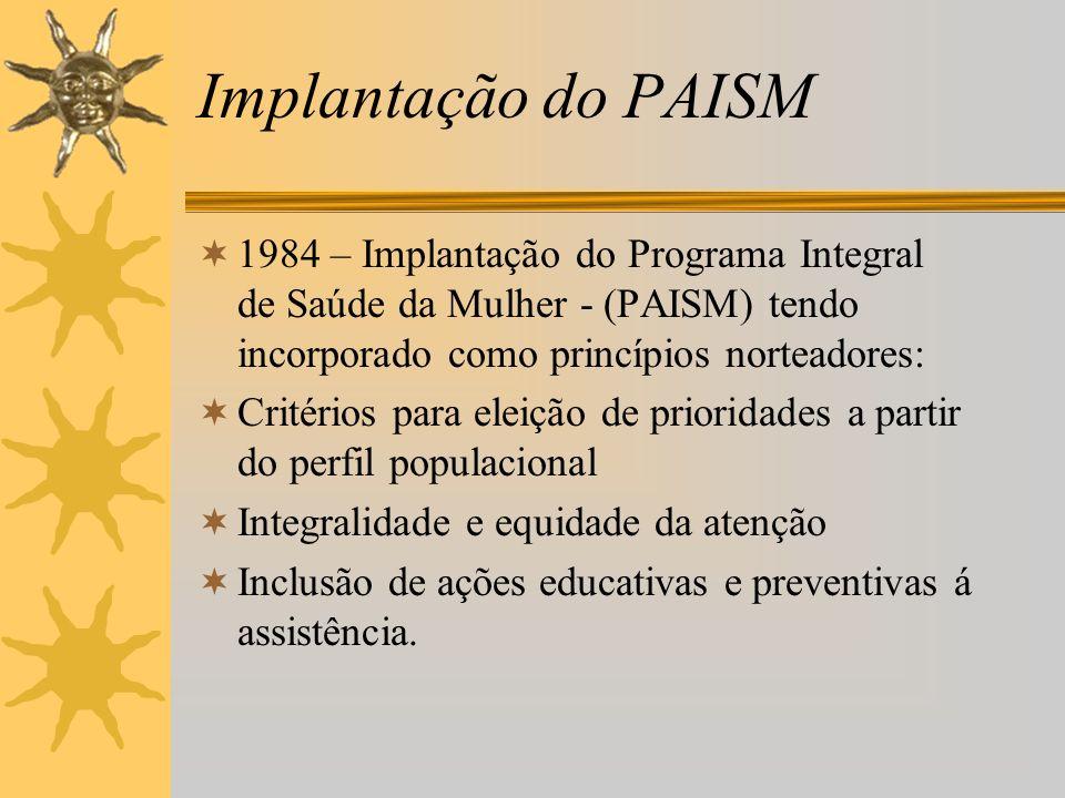 Implantação do PAISM 1984 – Implantação do Programa Integral de Saúde da Mulher - (PAISM) tendo incorporado como princípios norteadores: