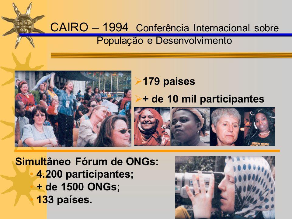 CAIRO – 1994 Conferência Internacional sobre População e Desenvolvimento