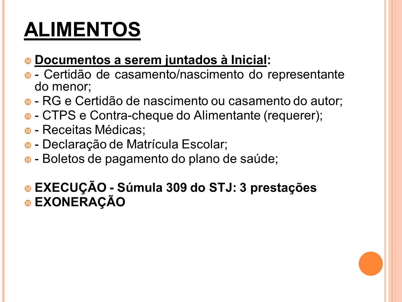 ALIMENTOS Documentos a serem juntados à Inicial:
