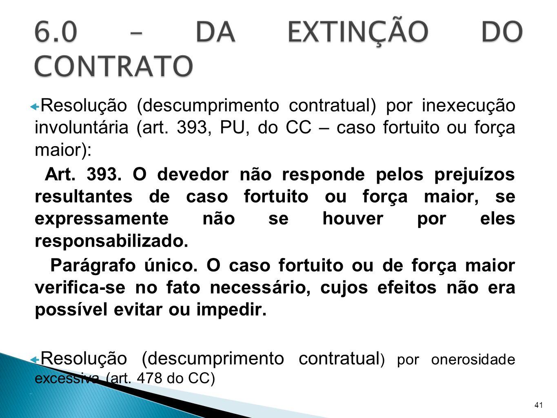 Resolução (descumprimento contratual) por inexecução involuntária (art