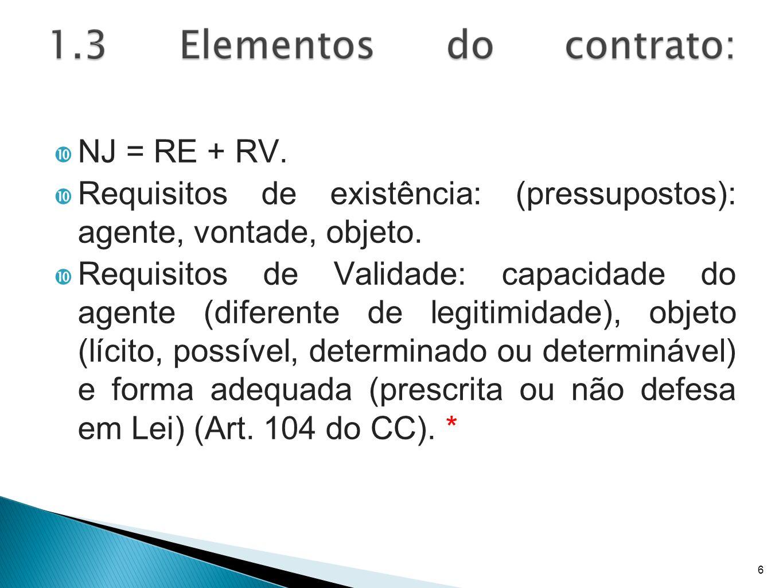 Requisitos de existência: (pressupostos): agente, vontade, objeto.