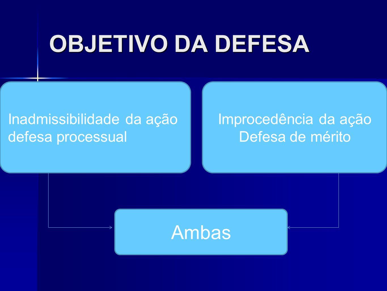 OBJETIVO DA DEFESA Ambas Inadmissibilidade da ação defesa processual