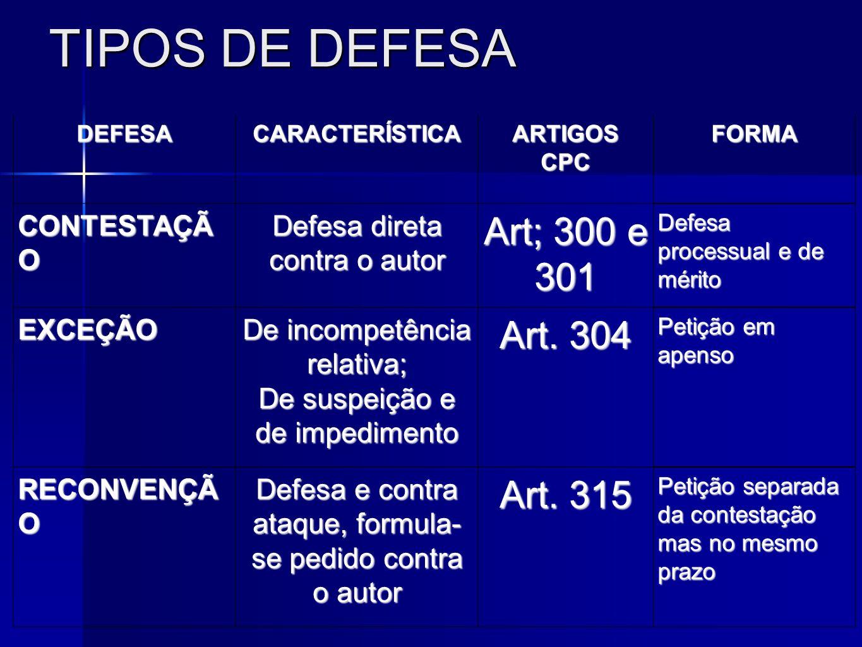TIPOS DE DEFESA Art; 300 e 301 Art. 304 Art. 315 CONTESTAÇÃO