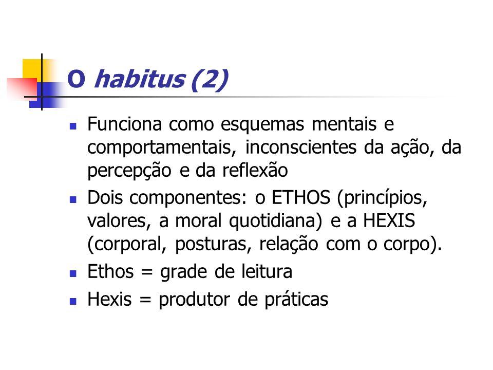 O habitus (2) Funciona como esquemas mentais e comportamentais, inconscientes da ação, da percepção e da reflexão.