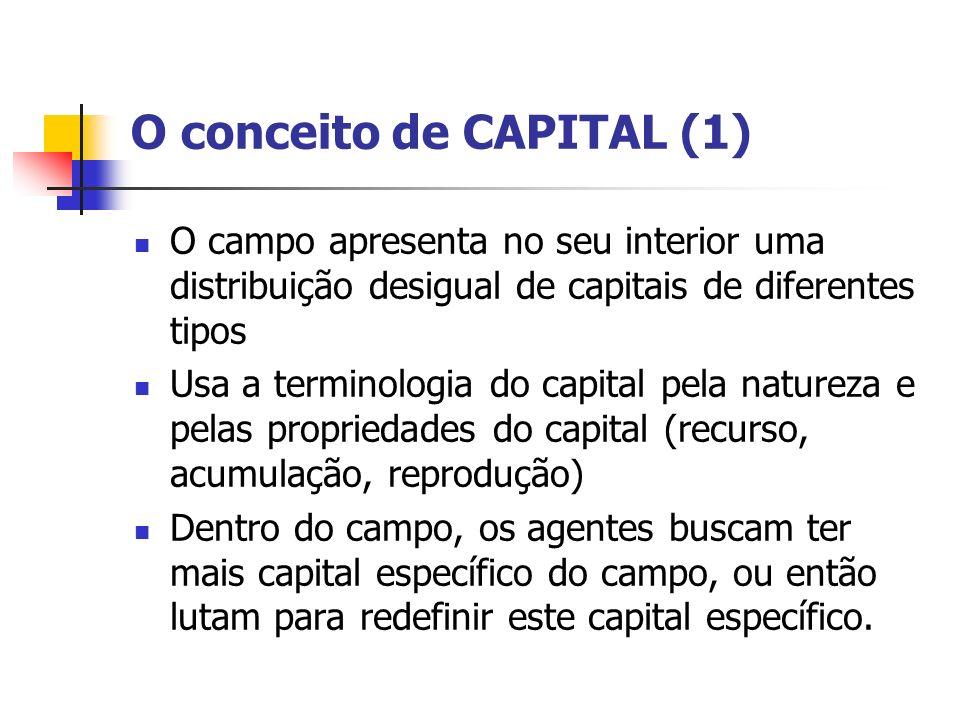 O conceito de CAPITAL (1)