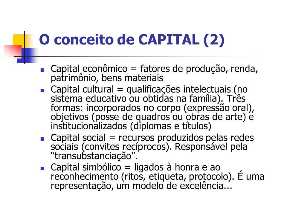 O conceito de CAPITAL (2)