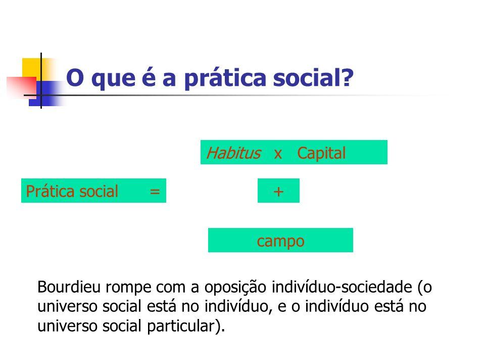 O que é a prática social Habitus x Capital Prática social = + campo