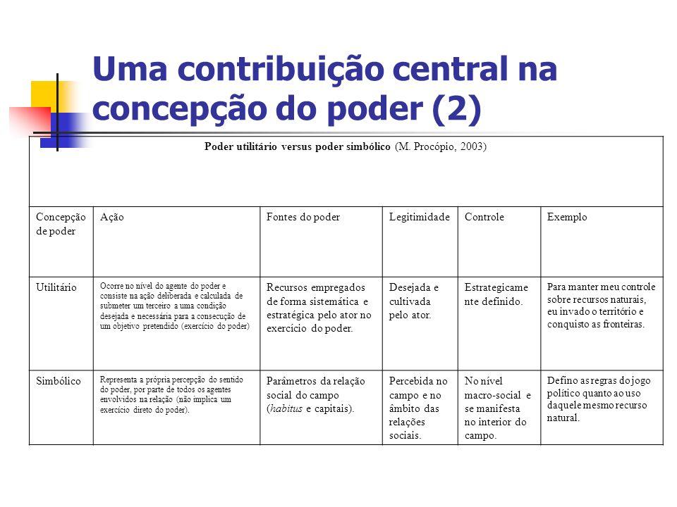 Uma contribuição central na concepção do poder (2)