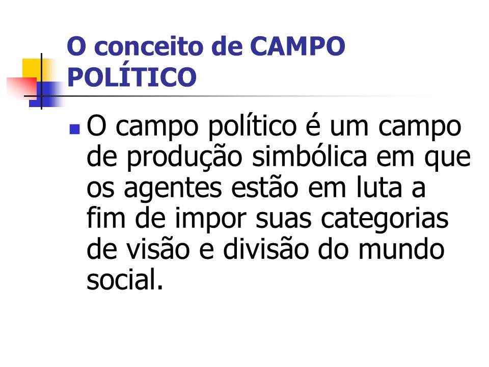 O conceito de CAMPO POLÍTICO