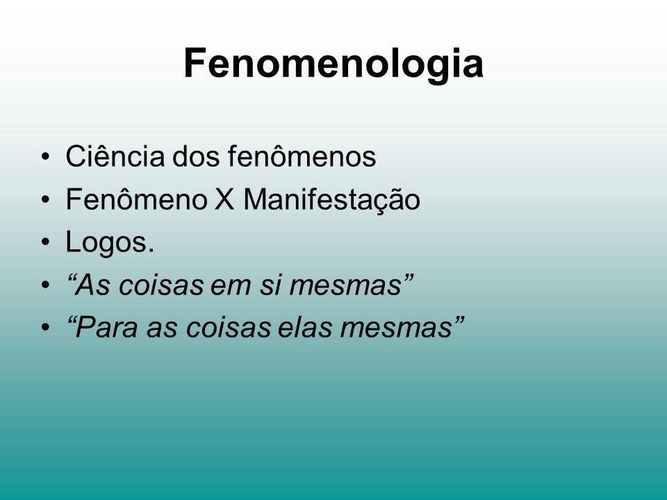 Fenomenologia Ciência dos fenômenos Fenômeno X Manifestação Logos.