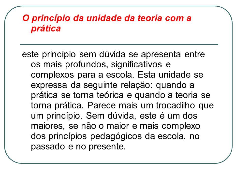 O princípio da unidade da teoria com a prática