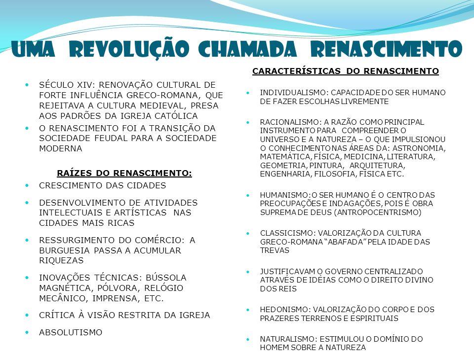 UMA REVOLUÇÃO CHAMADA RENASCIMENTO