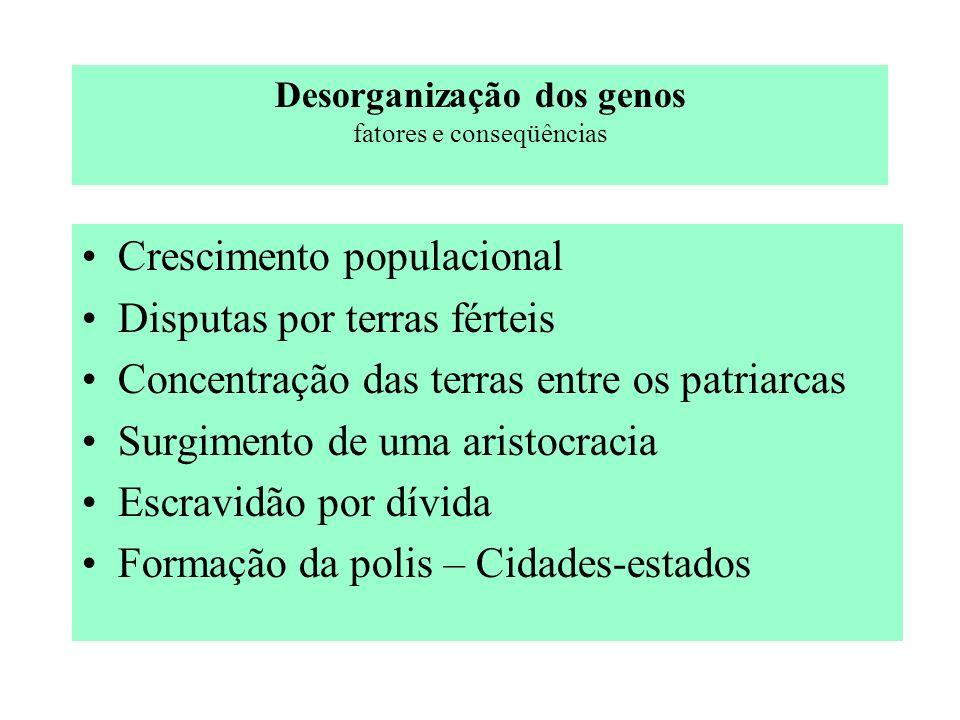 Desorganização dos genos fatores e conseqüências