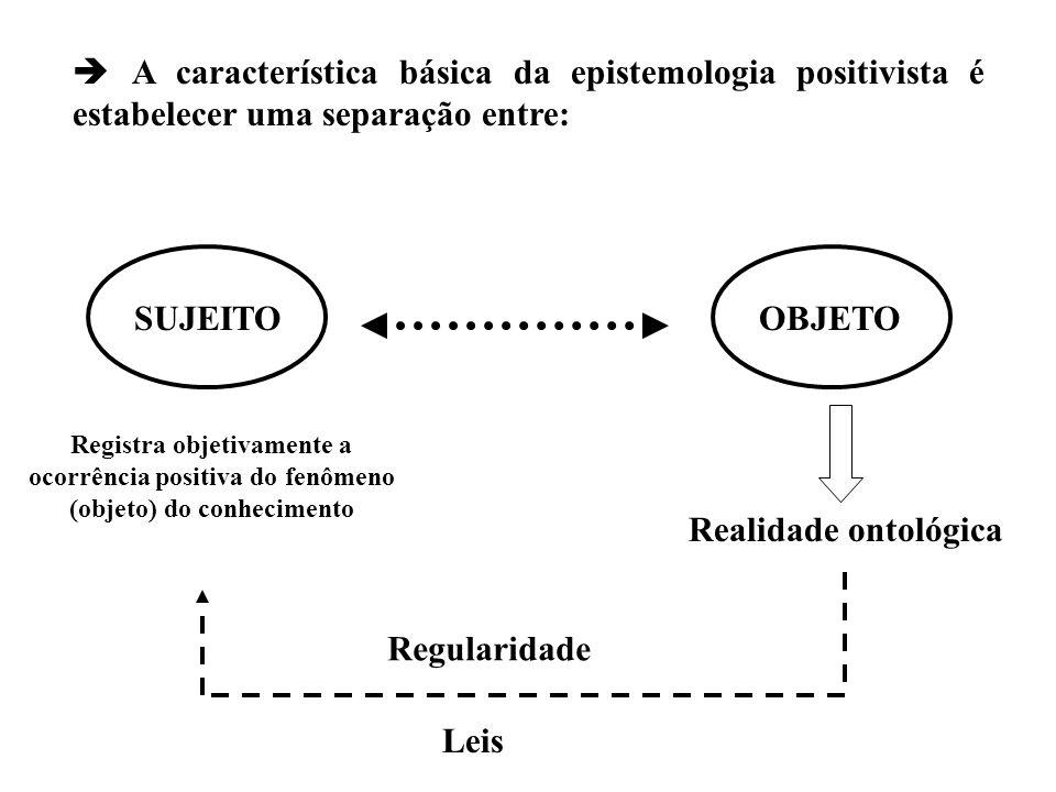  A característica básica da epistemologia positivista é estabelecer uma separação entre: