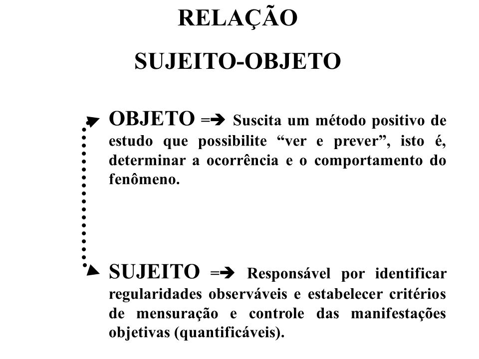 RELAÇÃO SUJEITO-OBJETO