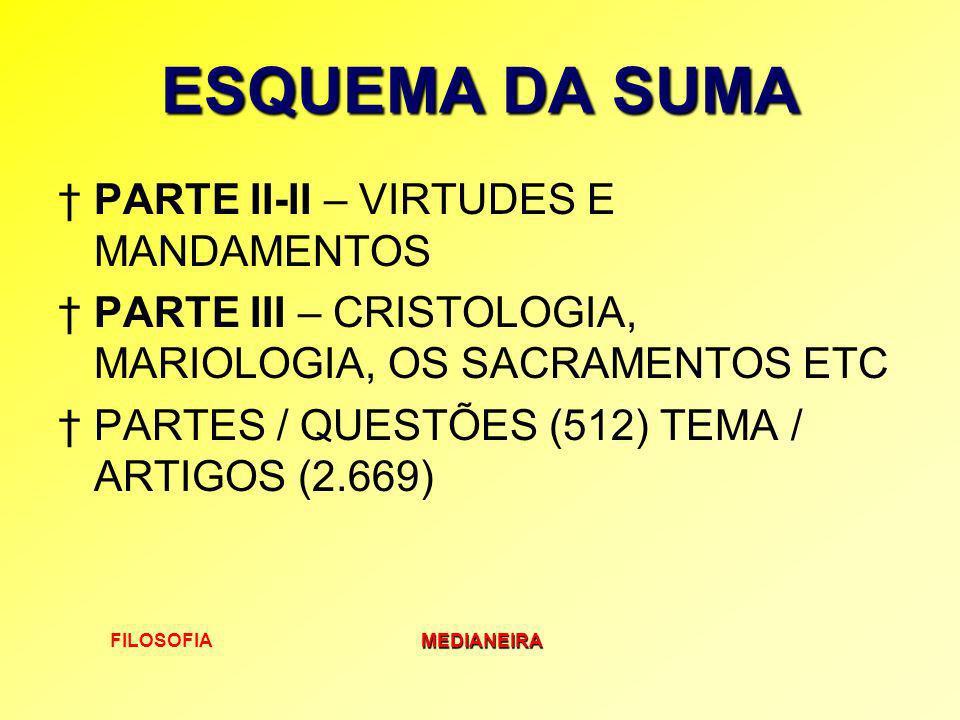ESQUEMA DA SUMA PARTE II-II – VIRTUDES E MANDAMENTOS