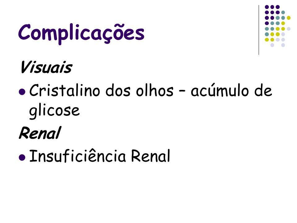 Complicações Visuais Cristalino dos olhos – acúmulo de glicose Renal
