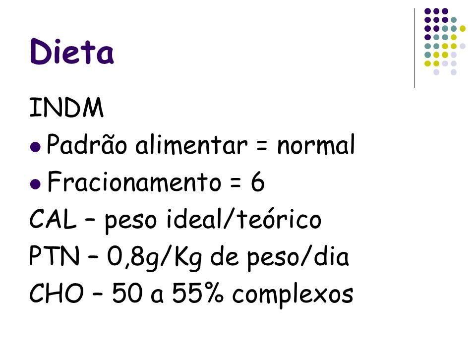 Dieta INDM Padrão alimentar = normal Fracionamento = 6