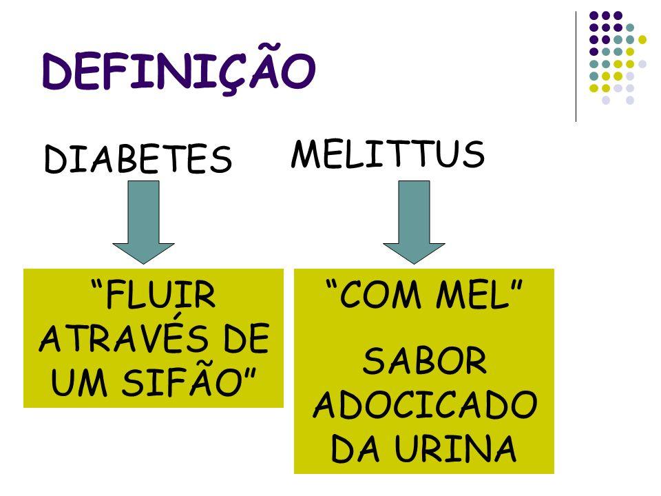 DEFINIÇÃO MELITTUS DIABETES FLUIR ATRAVÉS DE UM SIFÃO COM MEL