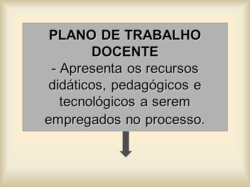 PLANO DE TRABALHO DOCENTE - Apresenta os recursos didáticos, pedagógicos e tecnológicos a serem empregados no processo.