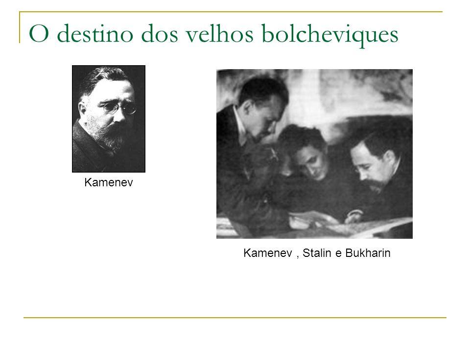 O destino dos velhos bolcheviques
