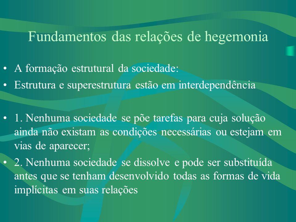 Fundamentos das relações de hegemonia