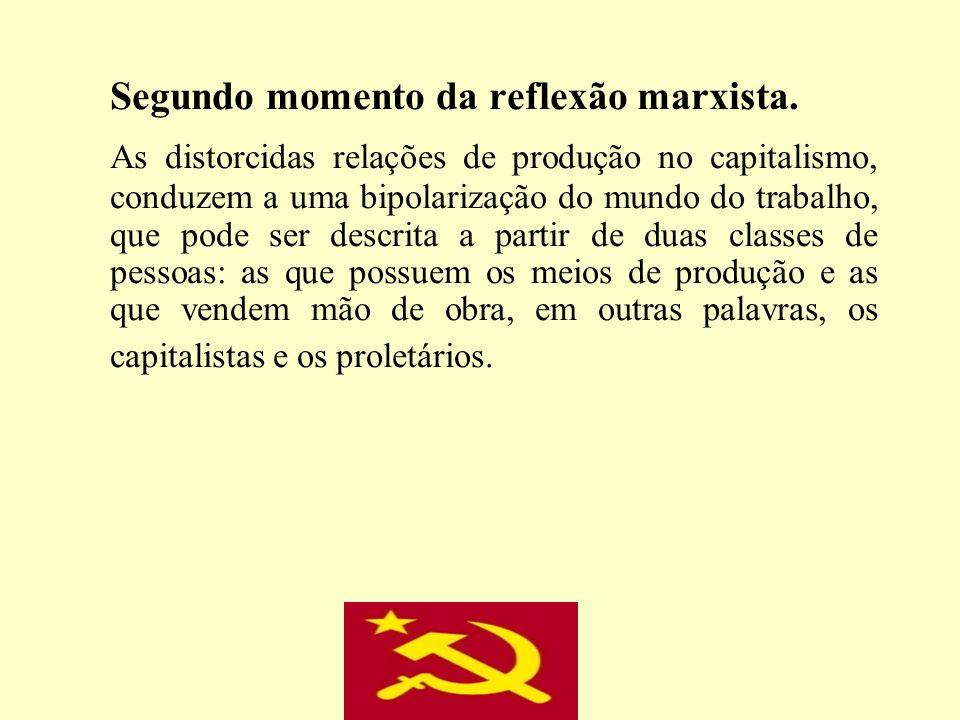 Segundo momento da reflexão marxista.
