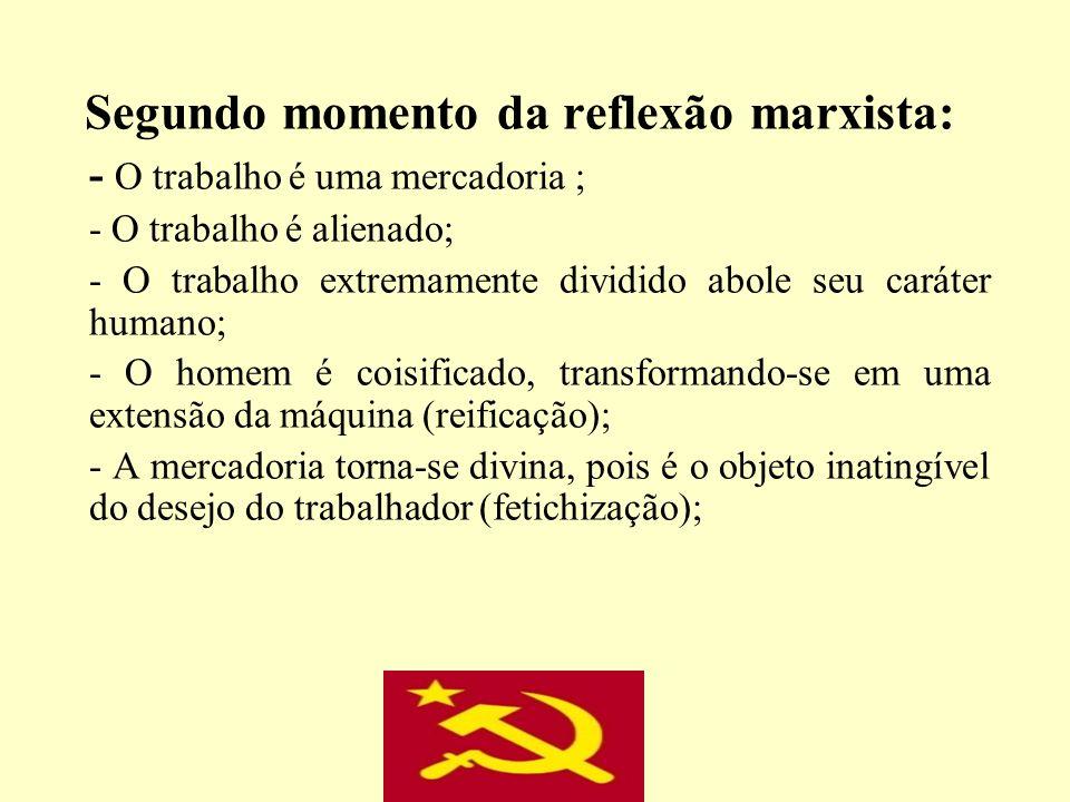 Segundo momento da reflexão marxista: