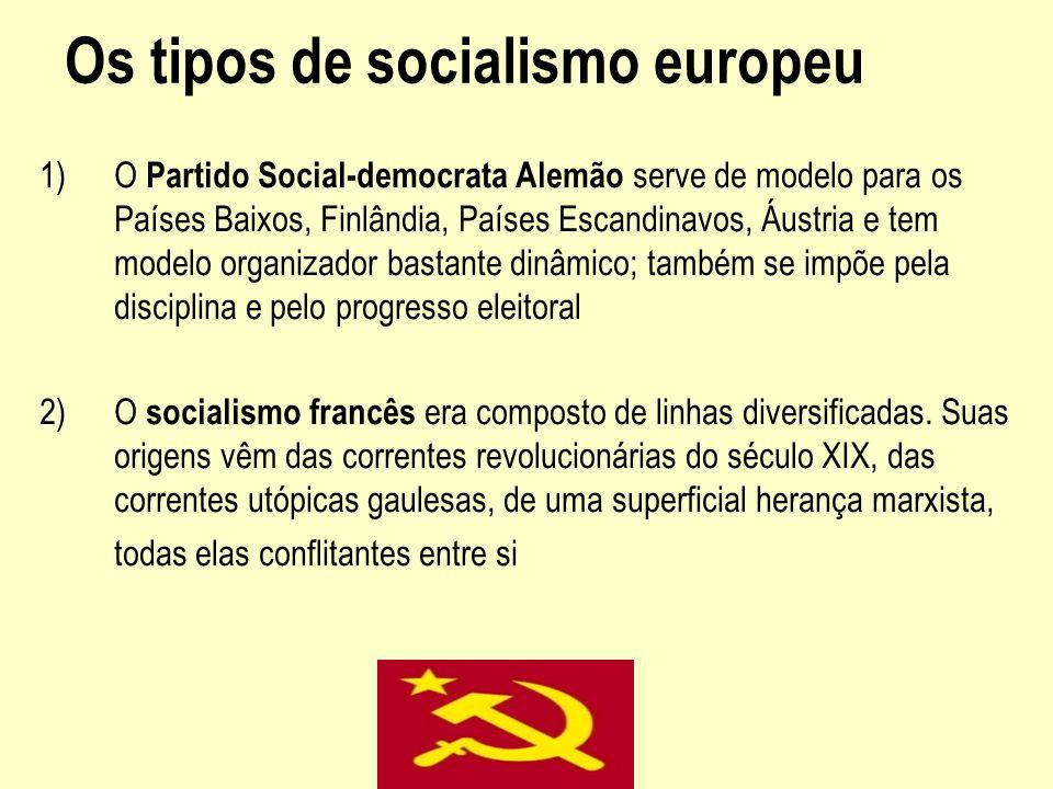 Os tipos de socialismo europeu