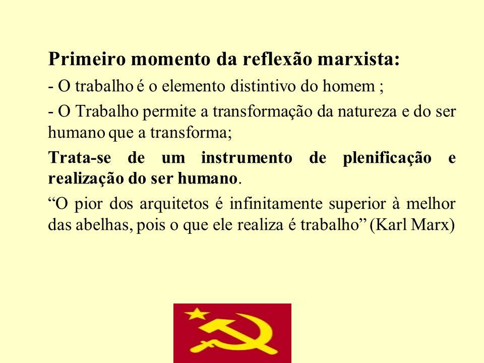 Primeiro momento da reflexão marxista: