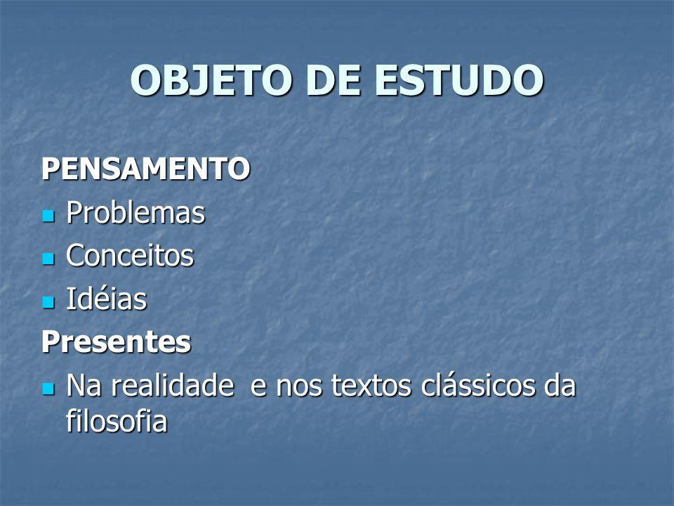 OBJETO DE ESTUDO PENSAMENTO Problemas Conceitos Idéias Presentes